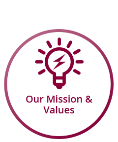 csudh career center mission and values