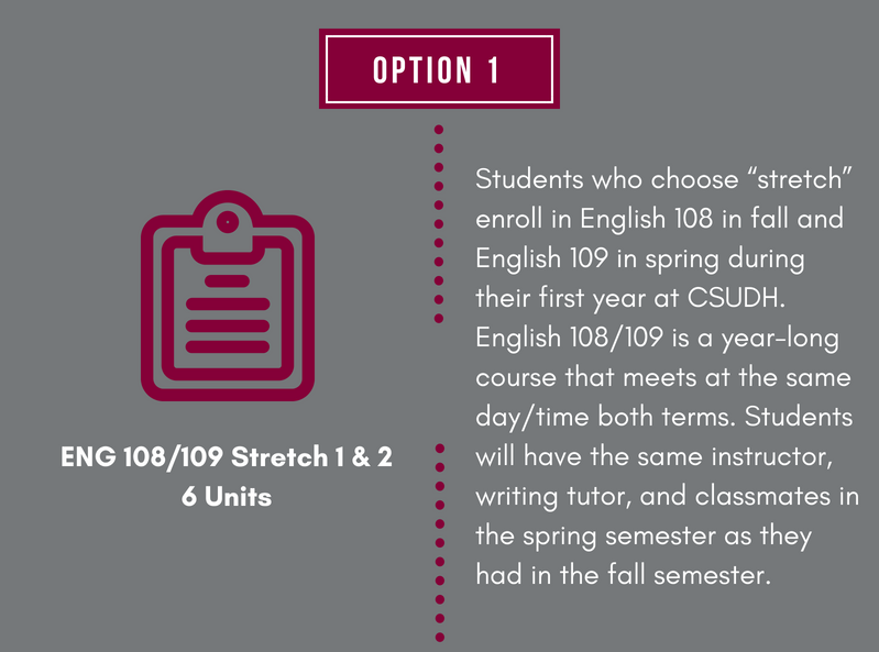 ENG108/108 Stretch 1 & 2 Option 1 is a year long course