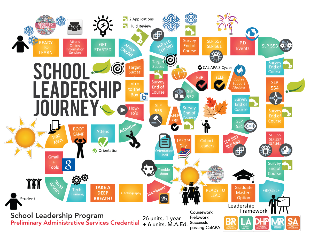 School-Leadership-Journey-2019_4web