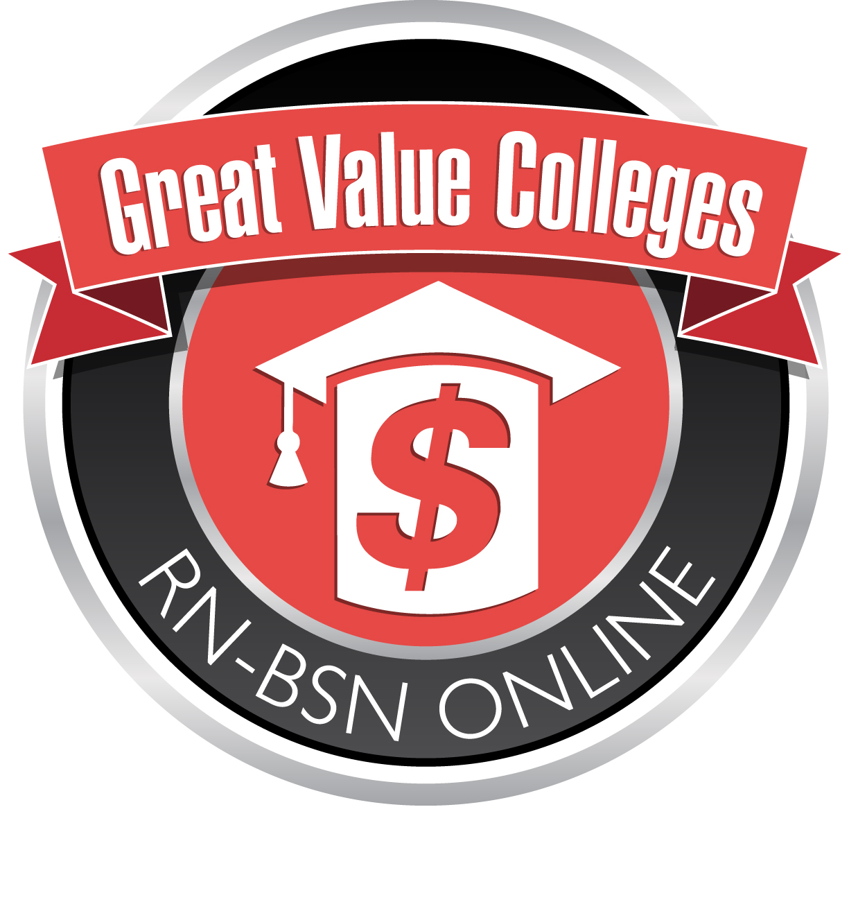 Great Value Colleges RN -BSN Online logo Cap and Gown and Money symbol